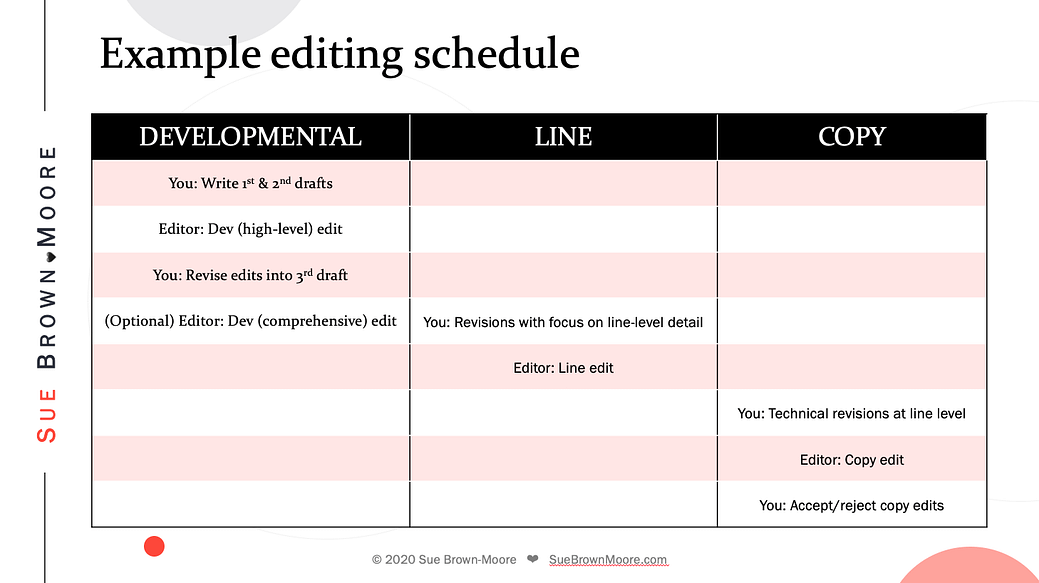 Sample schedule for indie authors planning freelance edits
