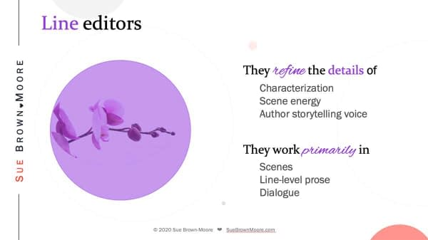 The main responsibilities of line editors in fiction